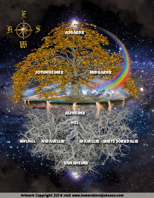 diogram of the world tree Yggdrasill